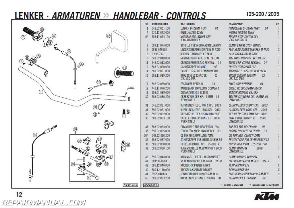 2005 ktm 125 sx manual