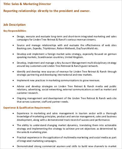 marketing policies and procedures manual pdf