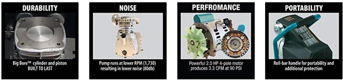 makita air compressor mac700 manual