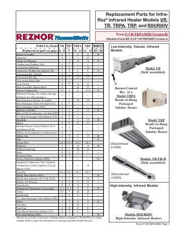 reznor udap 45 venting manual