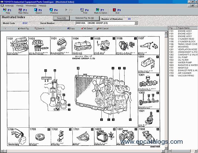 toyota forklift model 7fgcu25 owners manual