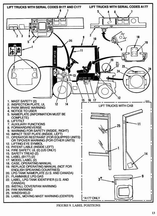 toyota electric forklift truck manual