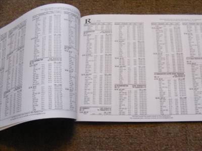 best reloading manual for rifles