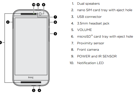 htc one sv user manual