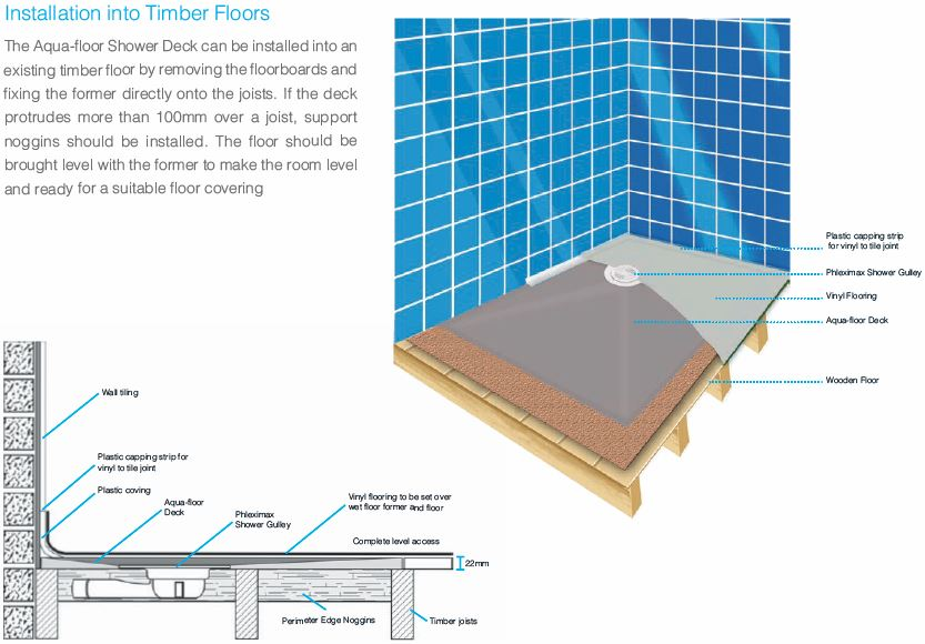 floor deck design manual first edition