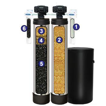 ge osmonics water softener manual