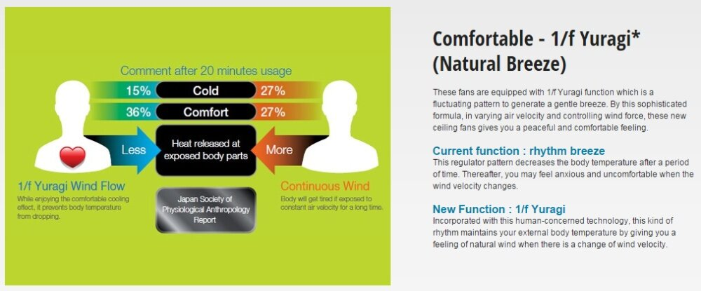 panasonic econavi air conditioner manual