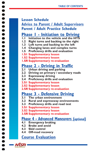 safety manual table of contents