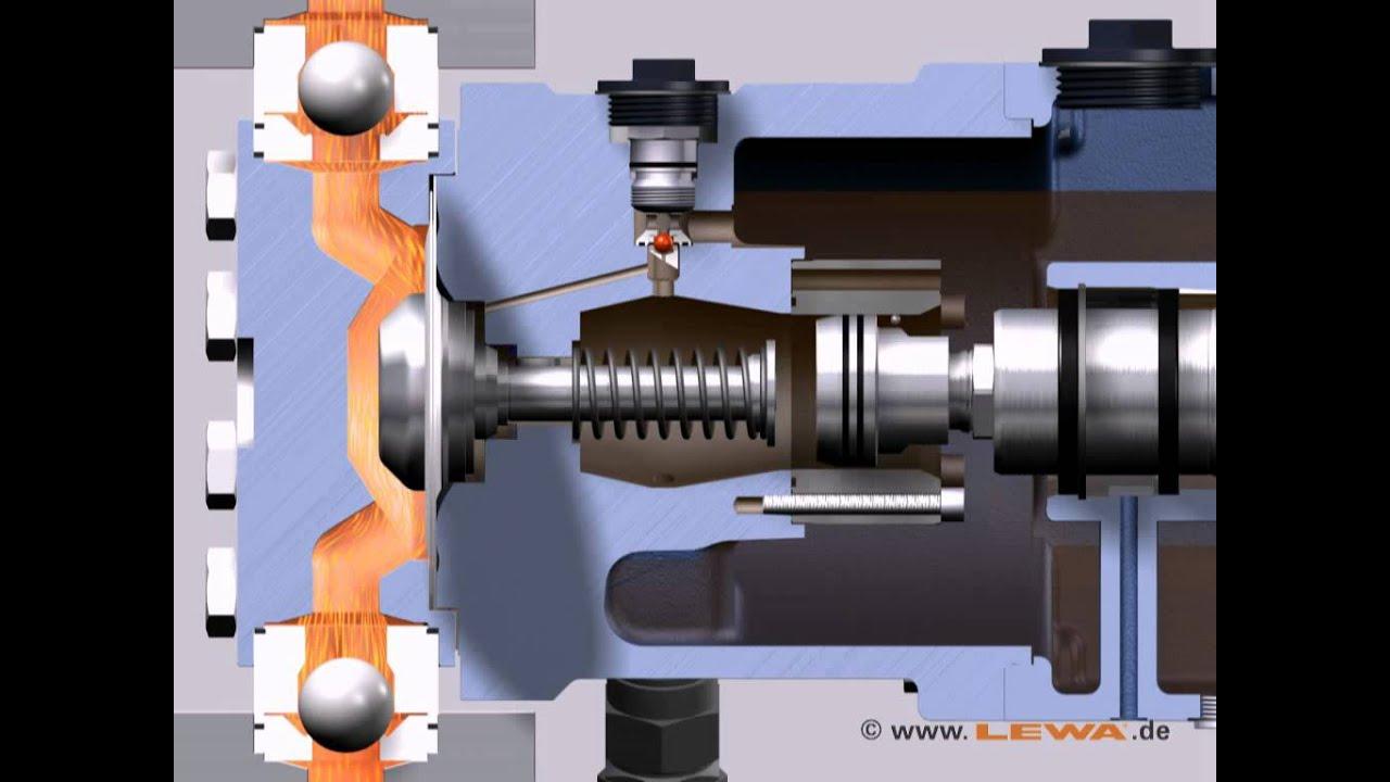 simoniz s1500 pressure washer manual